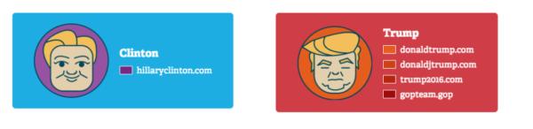 donald-trump-hillary-clinton-email-siti