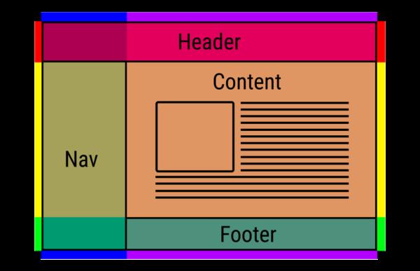 simplifiedexamplelayout